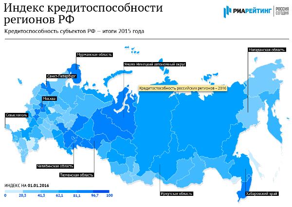 «РИА Рейтинг»: улучшилась кредитоспособность Новгородской области