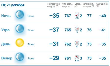 В Новгородскую область могут прийти морозы ниже минус 30 градусов