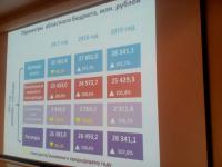 Сергей Митин: «Главное событие на ближайшее время — это формирование бюджета»