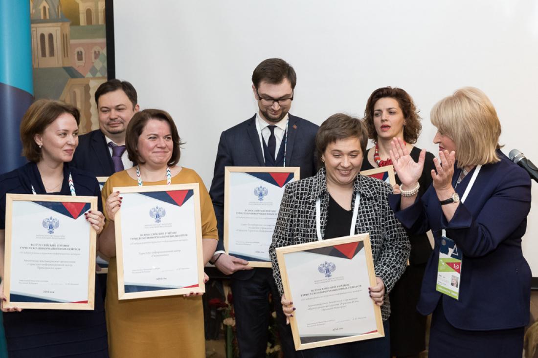 Ярославская область вошла вчисло 10 наилучших регионов потемпам развития туризма