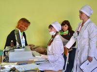 Новгородцы показывают достойный результат на региональном чемпионате «Молодые профессионалы»