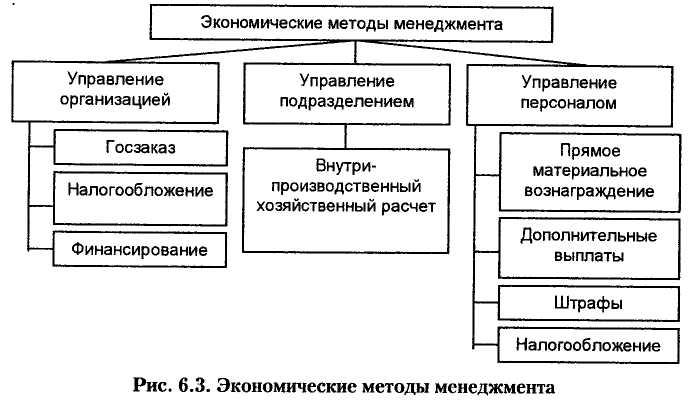 ВНовгородской области девять заключённых получают высшее образование