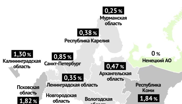 Сколько умерших приходится на больных коронавирусом в России и Новгородской области?