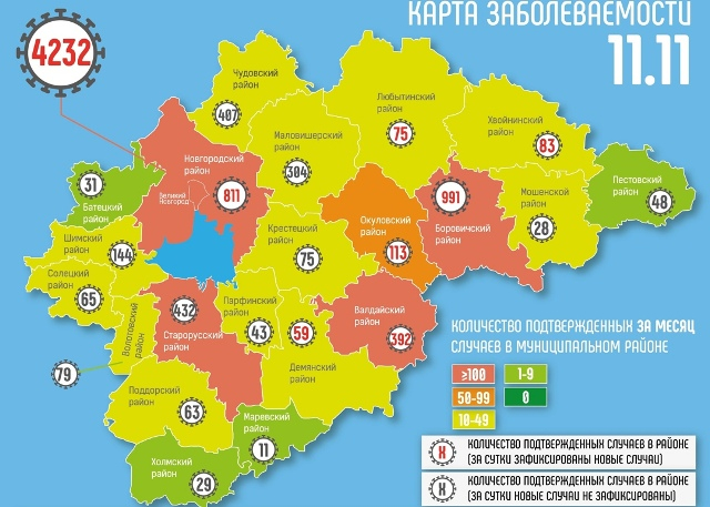 В Великом Новгороде за сутки выявили ещё 58 случаев COVID-19