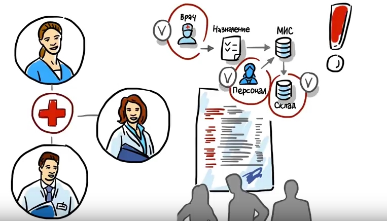 Видео: о новгородском «блокчейне лекарств» рассказали в жанре анимации