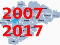 Итоги десятилетия Сергея Митина в Новгородской области