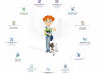 Детские технопарки «Кванториум» признаны в России лучшим проектом по комплексному развитию территорий