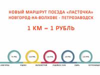 Из Великого Новгорода до Петрозаводска на «Ласточке» можно доехать всего за 464 рубля