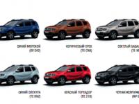 Новгородские угонщики собирают всю цветовую палитру автомобилей «Рено-Дастер»?