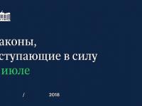 В июле в России вступают в силу новые законы