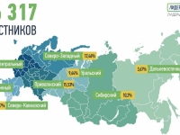 Новгородская область старается не отставать по числу заявок на «Лидеры России»