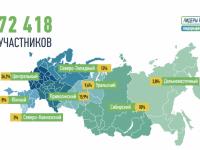В рейтинге активности на конкурсе «Лидеры России» Новгородская область обогнала Псковскую и Санкт-Петербург
