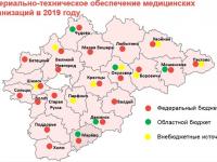 Новгородское правительство представило план по развитию здравоохранения в 2019 году