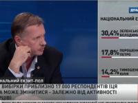 Опубликованы неожиданные результаты президентских выборов на Украине