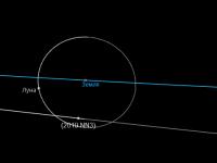 Мимо Земли пролетел астероид размером больше 6-этажного дома. Завтра пролетит еще один — крупнее