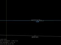 Опасен ли для нас летящий к Земле «астероид размером с пирамиду Хеопса»?