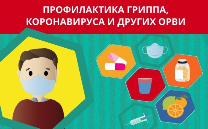коронавирус гриппа